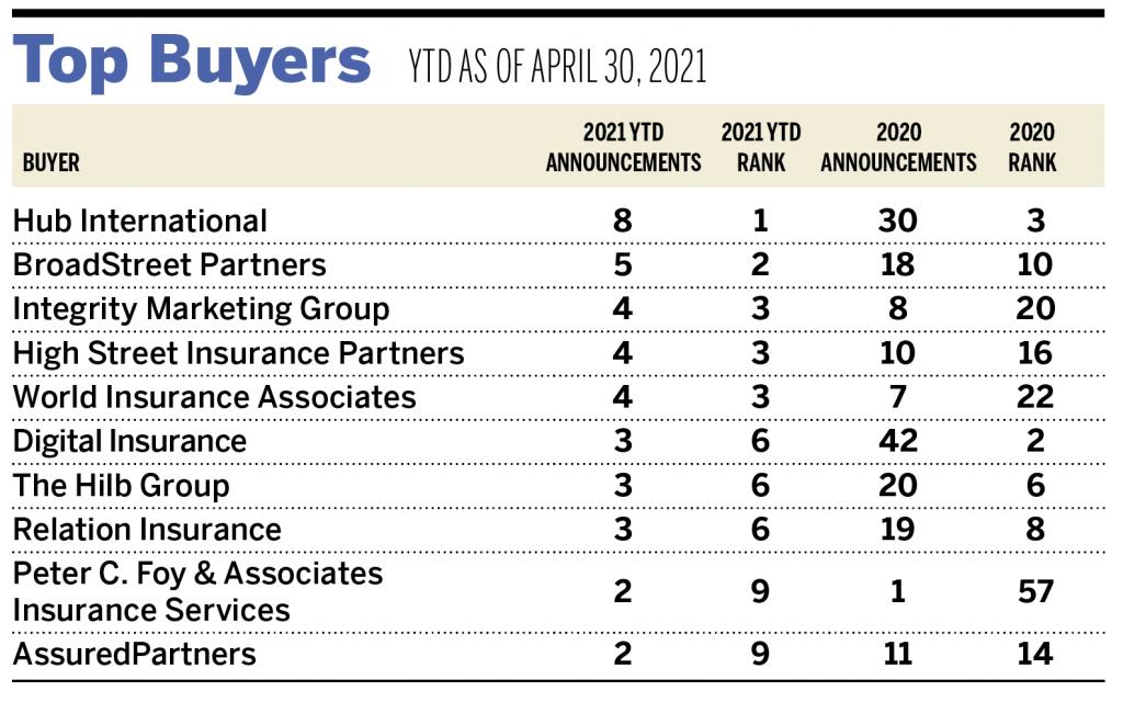 Tax Increase Jitters